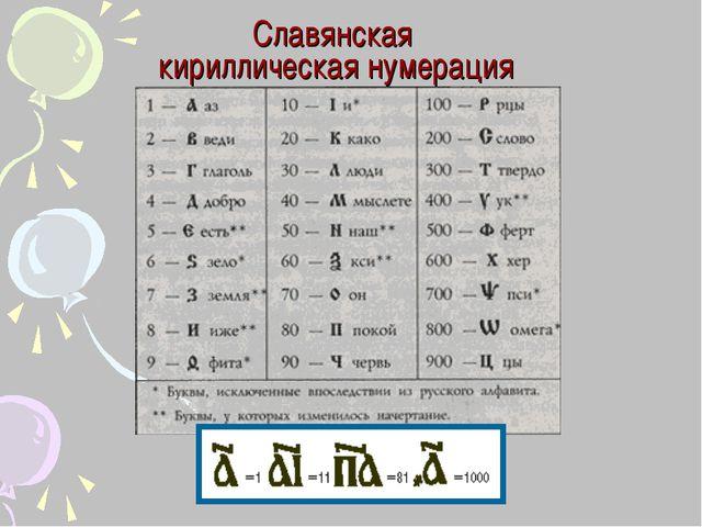 Славянская кириллическая нумерация