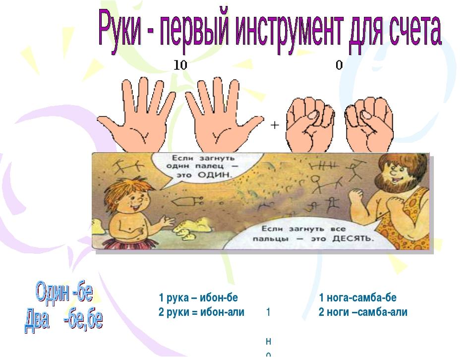 1 рука – ибон-бе 2 руки = ибон-али 1 нога - 1 нога-самба-бе 2 ноги –самба-али