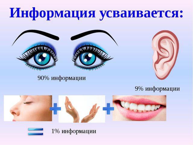 Информация усваивается: 90% информации 9% информации 1% информации