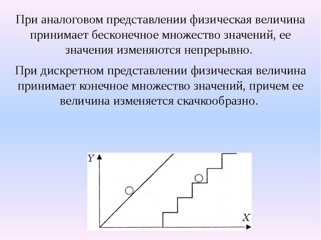 При аналоговом представлении физическая величина принимает бесконечное множес...