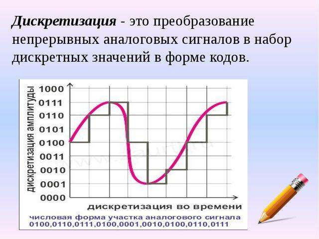 Дискретизация- это преобразование непрерывных аналоговых сигналов в набор ди...