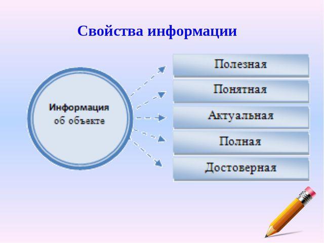 Свойства информации