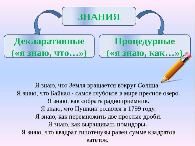 Я знаю, что Земля вращается вокруг Солнца. Я знаю, что Байкал - самое глубоко...