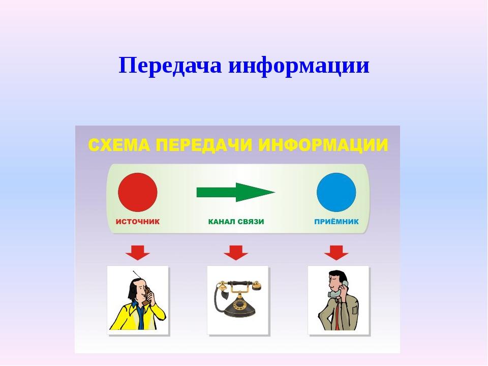 Передача информации