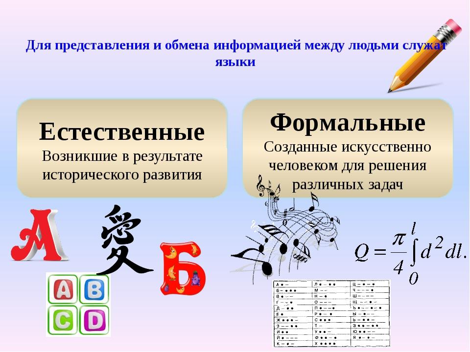 Для представления и обмена информацией между людьми служат языки Естественны...