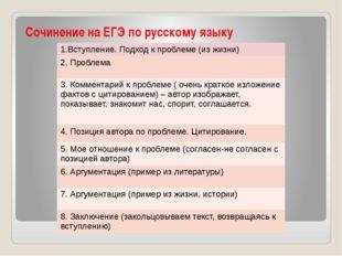 Сочинение на ЕГЭ по русскому языку 1.Вступление. Подход к проблеме (из жизни)