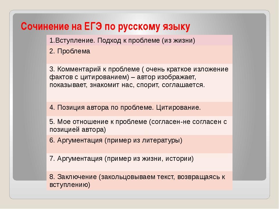 Сочинение на ЕГЭ по русскому языку 1.Вступление. Подход к проблеме (из жизни)...