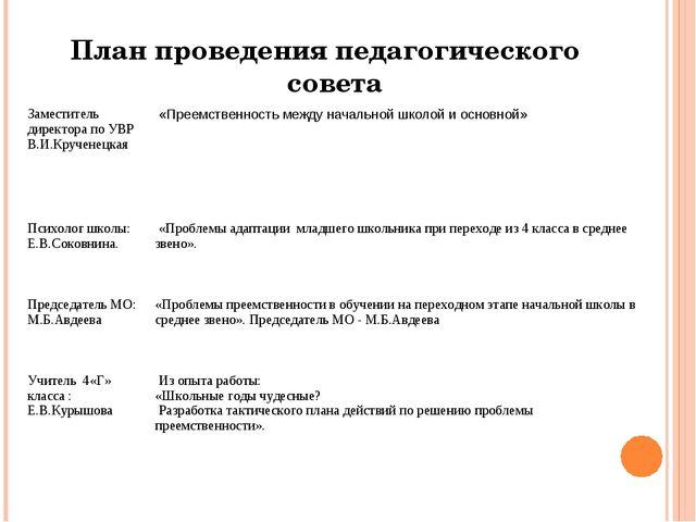 План проведения педагогического совета Заместитель директора по УВР В.И.Круче...