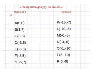 Построить фигуру по точкам Вариант 1 Вариант 2 А(6,6) В(3,7) С(0,8) D(-3,5) E