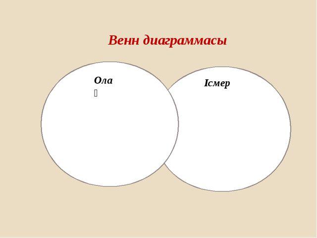 Венн диаграммасы Олақ Ісмер