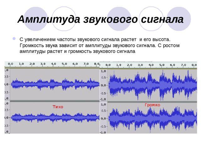 Амплитуда звукового сигнала С увеличением частоты звукового сигнала растет и...