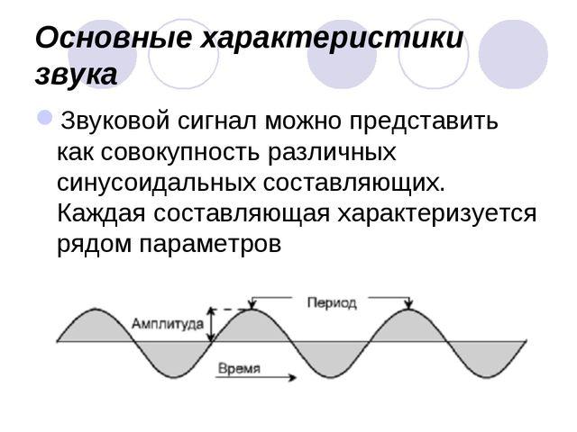 Основные характеристики звука Звуковой сигнал можно представить как совокупно...