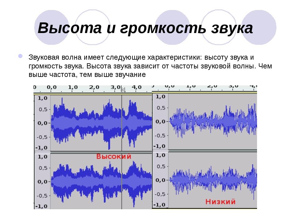Высота и громкость звука Звуковая волна имеет следующие характеристики: высот...