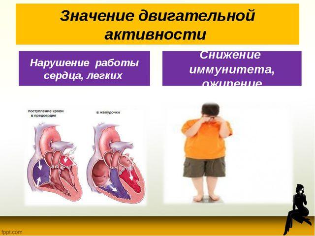 Значение двигательной активности Нарушение работы сердца, легких Снижение имм...