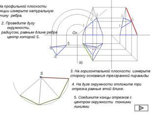 Oх X₄ S 6. Чтобы построить боковую поверхность усеченной пирамиды, необходимо