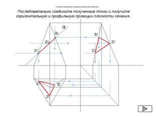 Постройте горизонтальную и профильную проекции точек пересечения. α 1₂ 2₂ 3₂