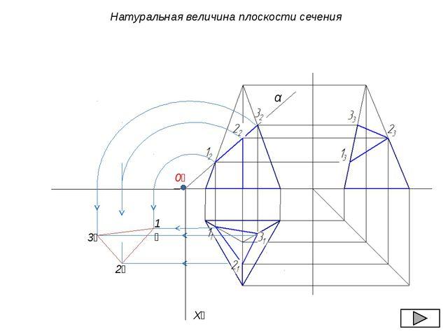 Натуральная величина плоскости сечения 1₄ 2₄ 3₄ 0ₓ α X₄