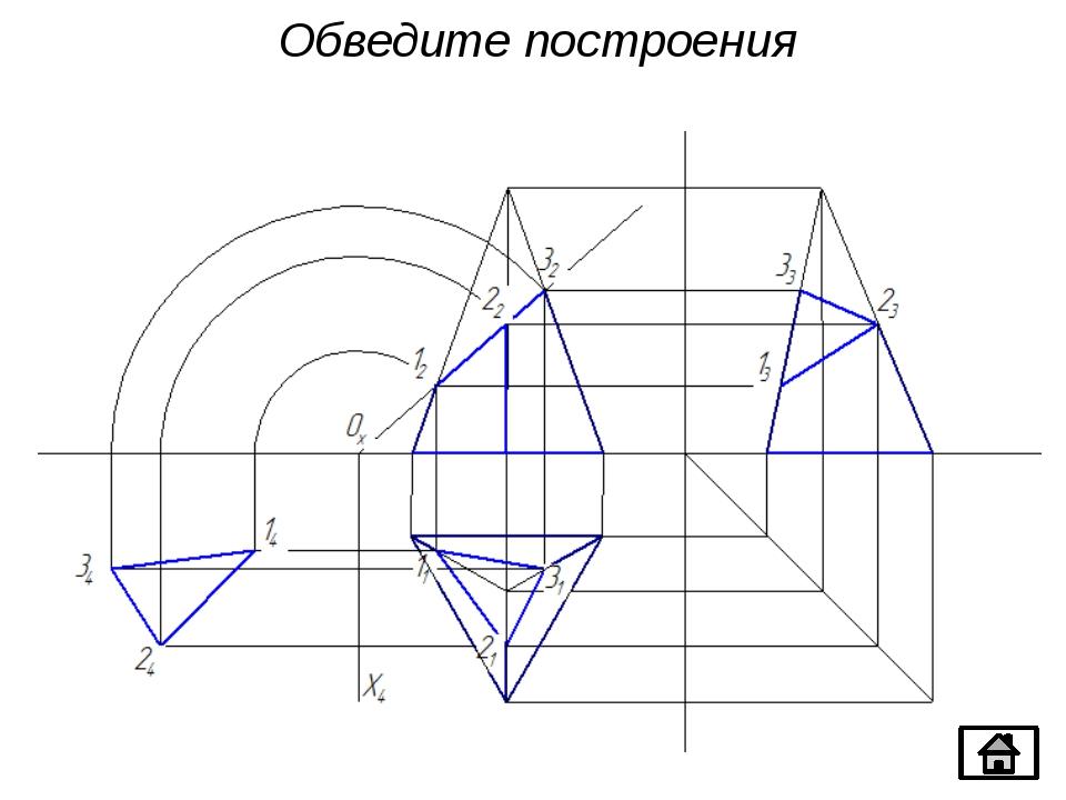 Обведите построения 1₄ 2₄ 3₄ 0ₓ α X₄
