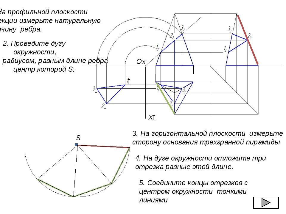 Oх X₄ S 6. Чтобы построить боковую поверхность усеченной пирамиды, необходимо...