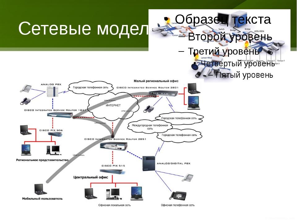 Сетевые модели