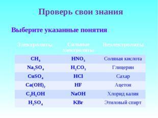 Проверь свои знания Выберите указанные понятия Электролиты Сильные электроли