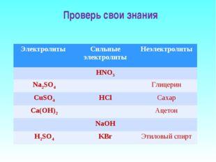 Проверь свои знания Электролиты Сильные электролитыНеэлектролиты HNO3 Na2