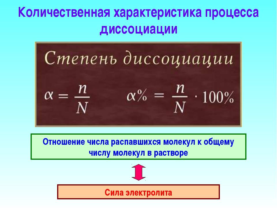 Количественная характеристика процесса диссоциации Отношение числа распавшихс...