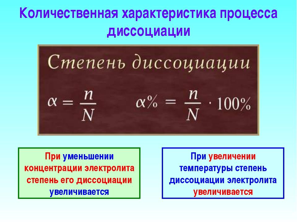 Количественная характеристика процесса диссоциации При уменьшении концентраци...