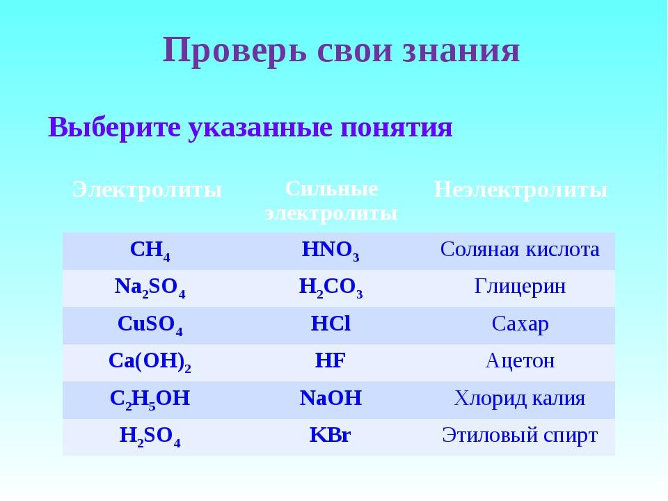 Проверь свои знания Выберите указанные понятия Электролиты Сильные электроли...