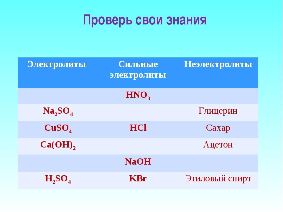 Проверь свои знания Электролиты Сильные электролитыНеэлектролиты HNO3 Na2...