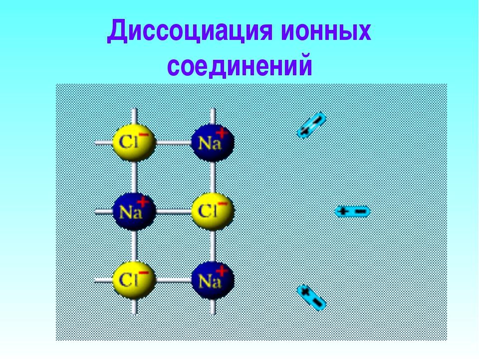 Диссоциация ионных соединений