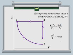 Построить замкнутый цикл в координатных осях рТ, TV 1 р V 3 2
