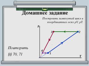 Домашнее задание Построить замкнутый цикл в координатных осях pV, pT. Повтори
