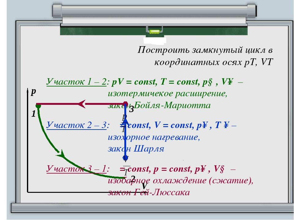 Построить замкнутый цикл в координатных осях рТ, VT Участок 1 – 2: pV = const...