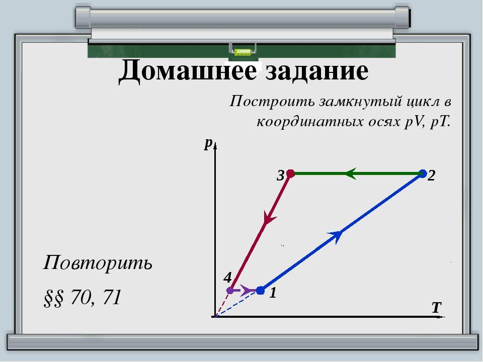 Домашнее задание Построить замкнутый цикл в координатных осях pV, pT. Повтори...