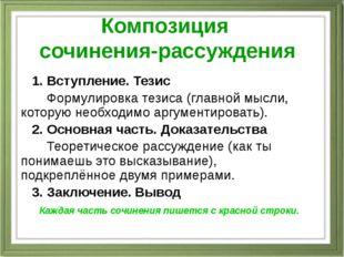 Композиция сочинения-рассуждения 1. Вступление. Тезис Формулировка тезиса (гл