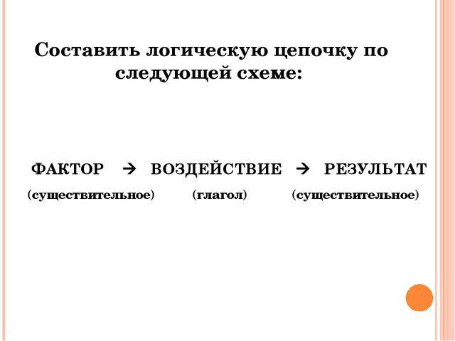 Составить логическую цепочку по следующей схеме:  ФАКТОР  ВОЗДЕЙСТВИЕ  РЕ...