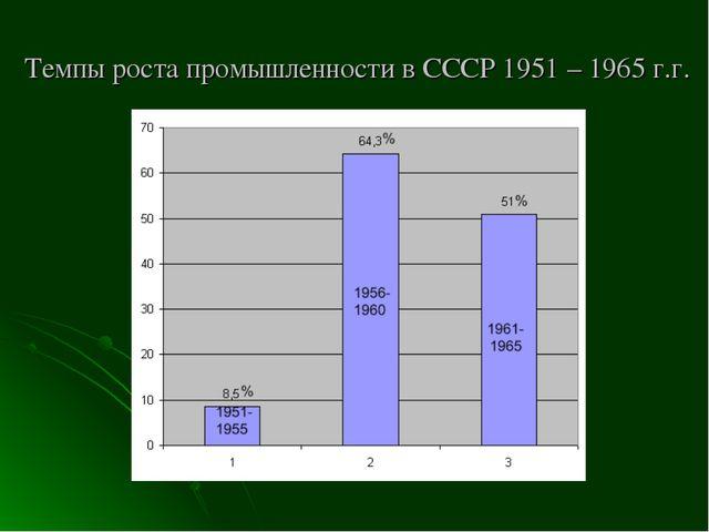Темпы роста промышленности в СССР 1951 – 1965 г.г.