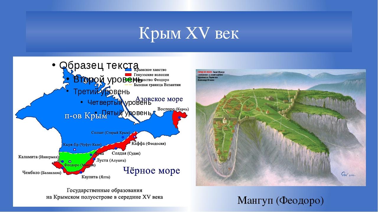 Крым XV век Мангуп (Феодоро)