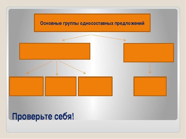 Основные группы односоставных предложений с главным членом подлежащим определ...