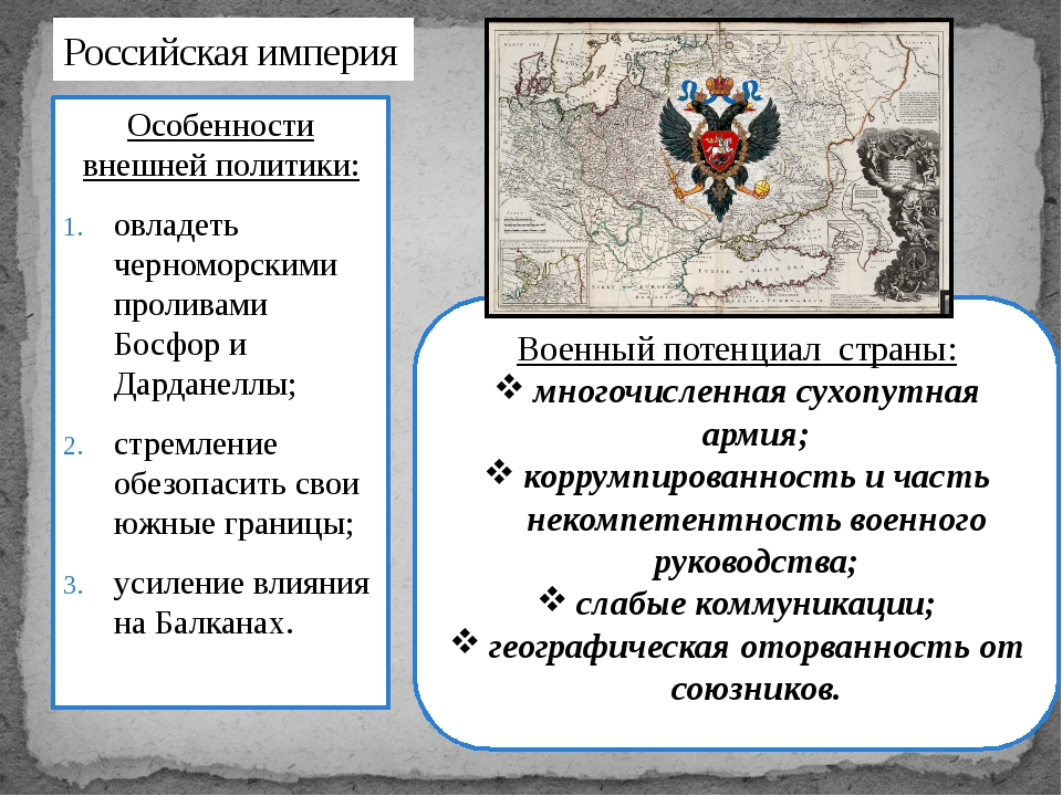Военный потенциал страны: многочисленная сухопутная армия; коррумпированность...