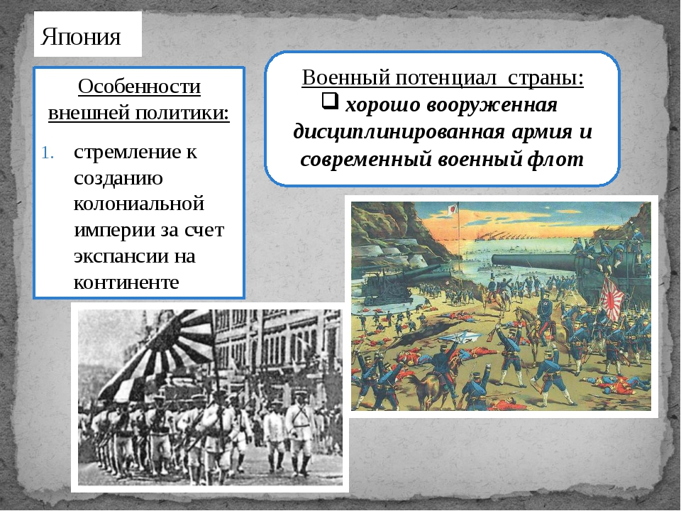 Особенности внешней политики: стремление к созданию колониальной империи за с...