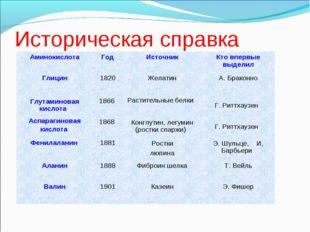 Историческая справка АминокислотаГодИсточникКто впервые выделил Глицин182