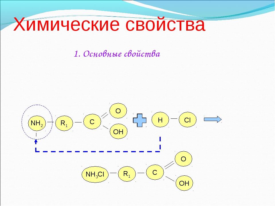 Химические свойства NH2 R1 О OH C 1. Основные свойства NH3Cl R1 О OH C H Cl