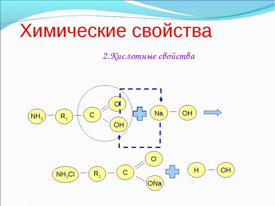 Химические свойства NH2 R1 О O C NH3Cl R1 О ONa C Na OH 2.Кислотные свойства...