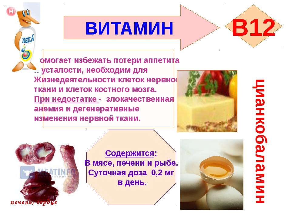 ВИТАМИН B12 цианкобаламин Помогает избежать потери аппетита и усталости, необ...