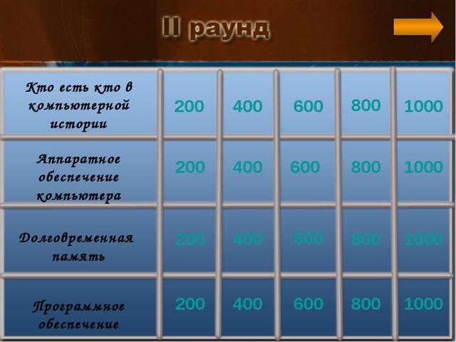 200 600 400 1000 800 600 400 1000 800 600 400 200 200 200 600 800 1000 1000 8...