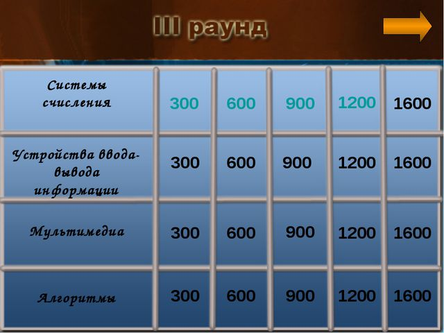 300 900 600 1600 1200 900 600 1600 1200 900 600 300 300 300 900 1200 1600 160...