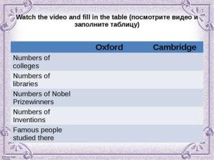 Watch the video and fill in the table (посмотрите видео и заполните таблицу)
