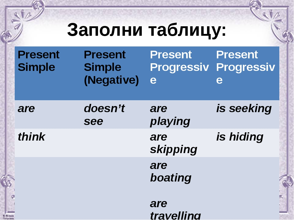 Заполни таблицу: PresentSimple PresentSimple (Negative) Present Progressive P...